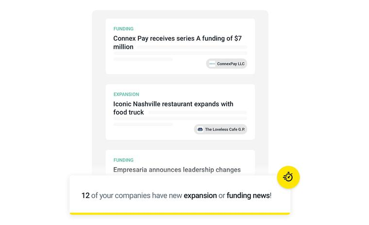 triggers-new-funding