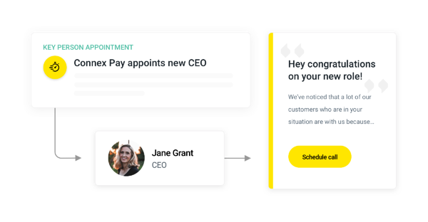Use relevant company changes in your marketing workflows