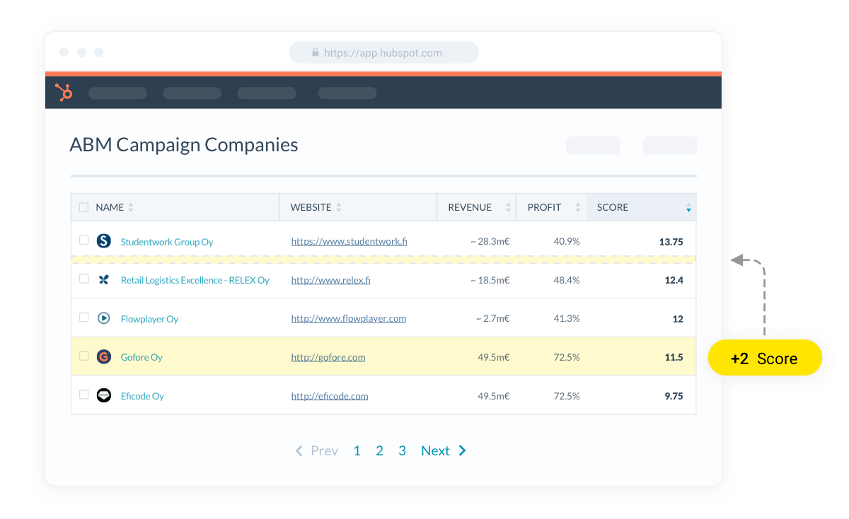 Score companies based on detailed company information