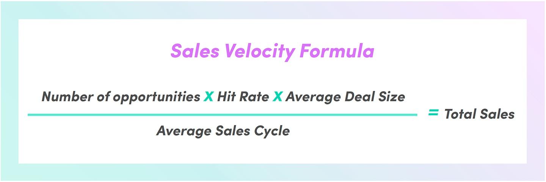 Sales Velocity Formula