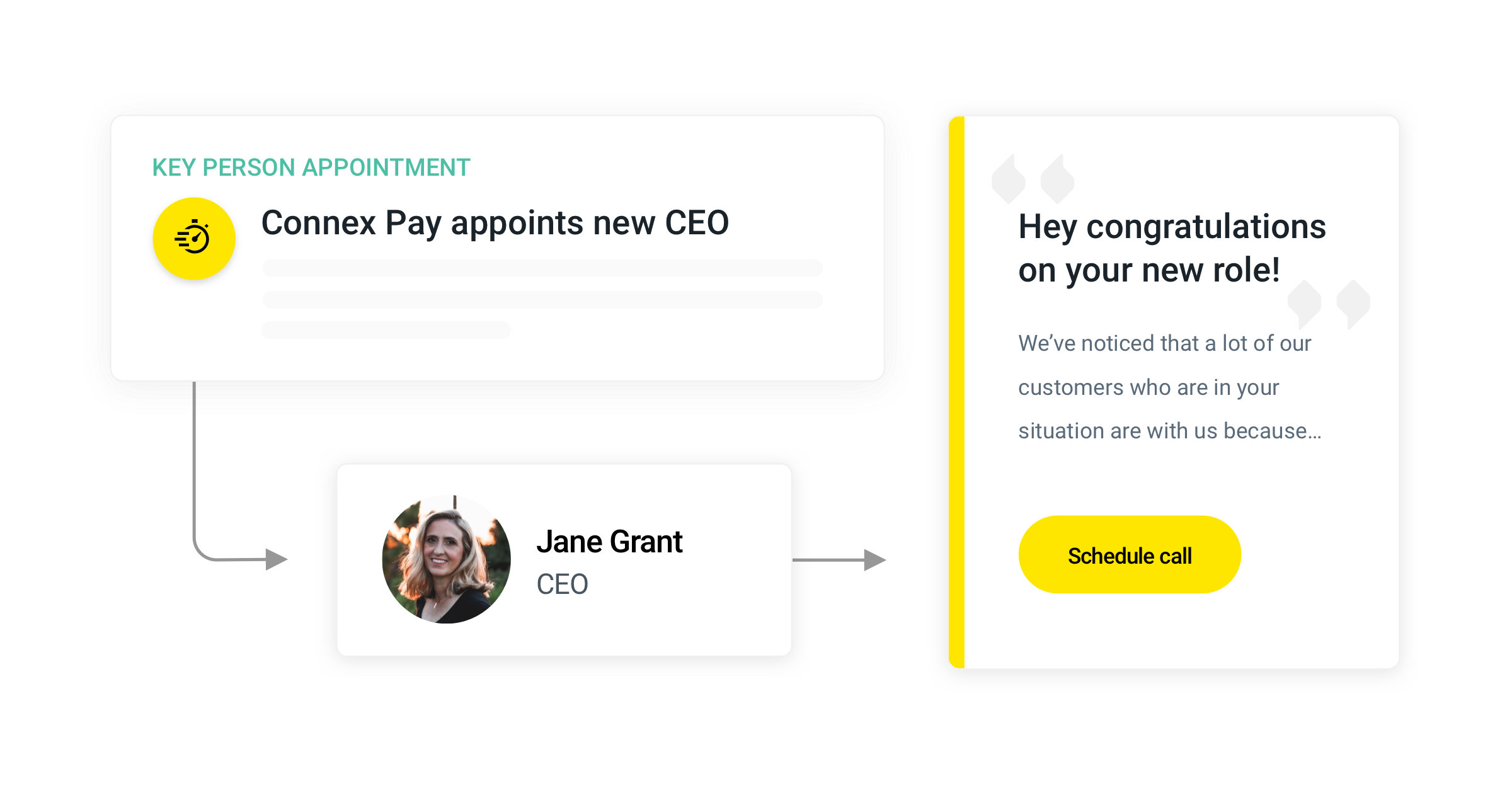 Automate campaigns based on relevant company changes